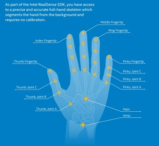 intel realsense Hand and Finger Tracking