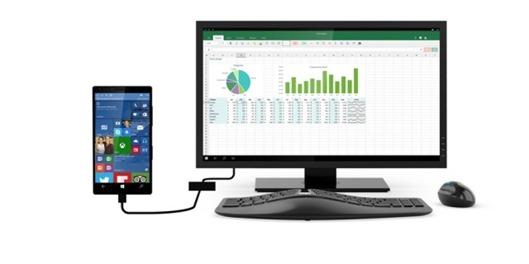 Windows 10 Continuum ranjaniryan