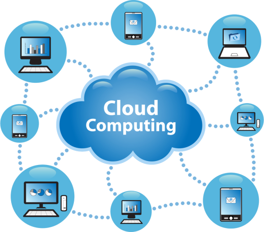 Cloud Computing ranjaniryan